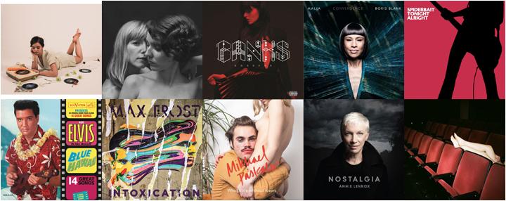 Nordost Playlist – November 2017