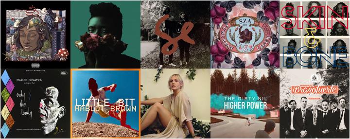 Nordost Playlist – January 2018