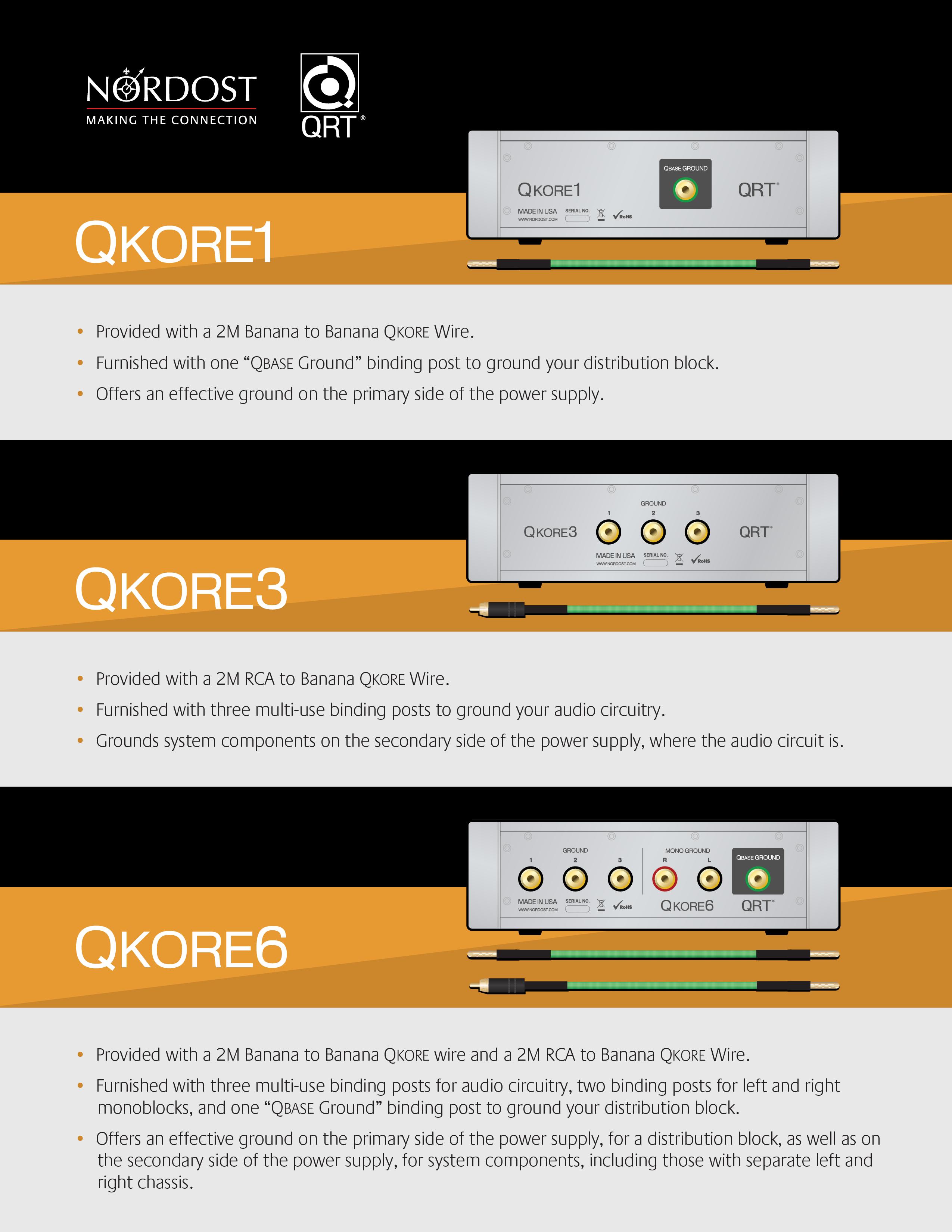 Nordost_QKORE_model information-01