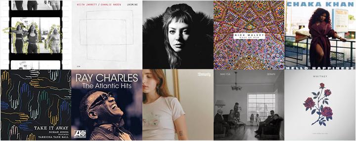 Nordost Playlist – August 2019